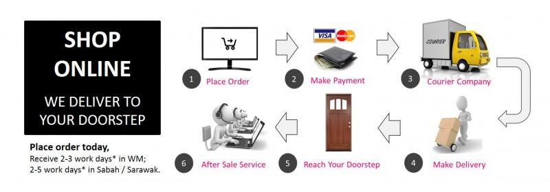 Shop Innomax